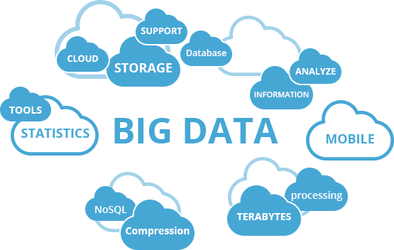 big data analytics company qatar