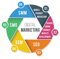 digital marketing agency in qatar