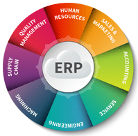 erp software development company in qatar
